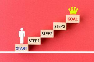 目標(KPI)とゴール(KGI)_業務の可視化