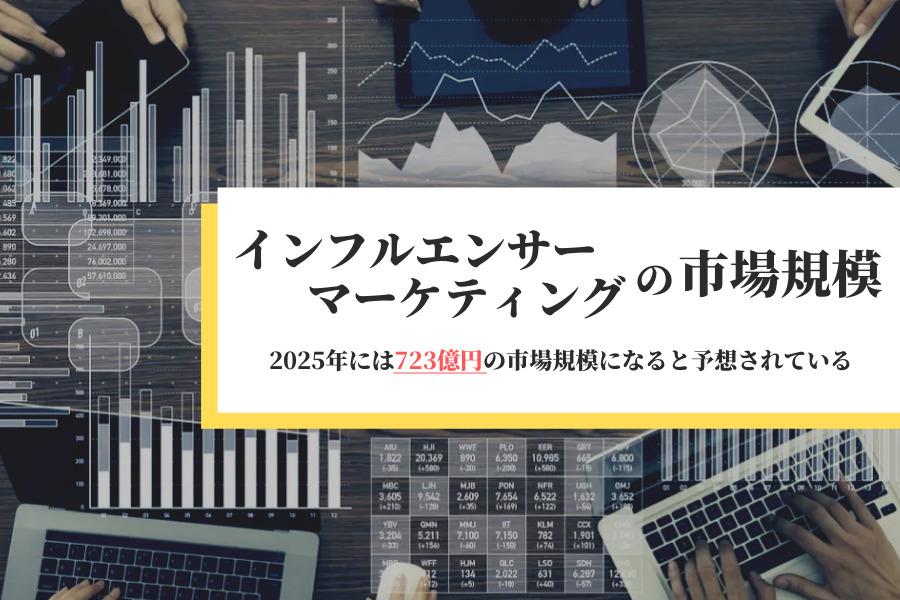 インフルエンサーマーケティングの市場規模は2021年425億円、2022年には519億円規模に拡大予想