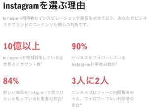 Instagramを選ぶ理由画像